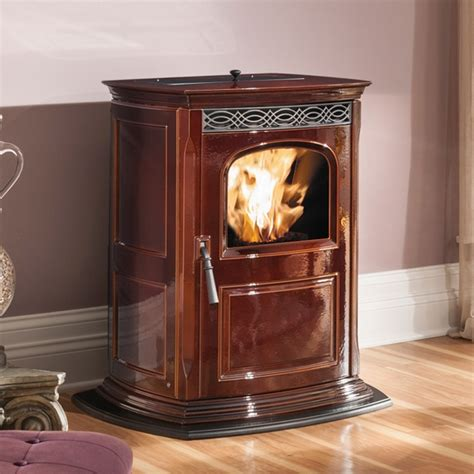 Pellet Stoves: Pros and Cons| Best Brands| vs Wood Stoves
