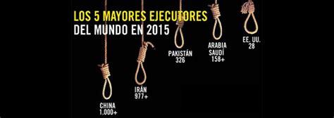 Pena de muerte: los cinco países que más ejecutan - La ...