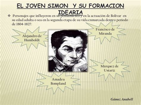Pensamientos integracionistas de Simon Bolivar