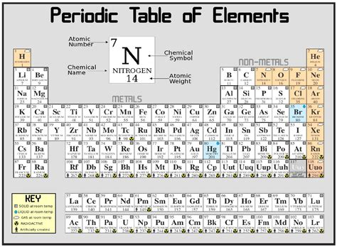 Periodic table of elements pdf black and white : delsiora