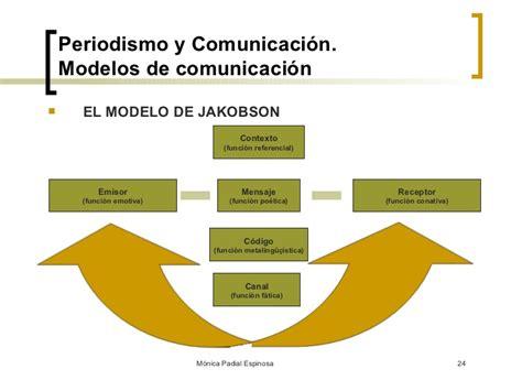 Periodismo y comunicación. Modelos de comunicación