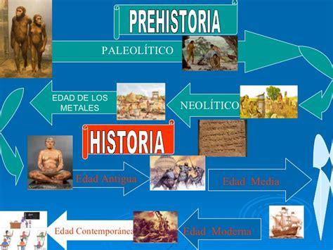 Periodos historia 1