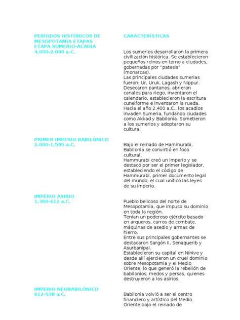 PERÍODOS HISTÓRICOS DE MESOPOTAMIA ETAPAS