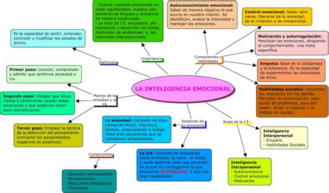 Persona, Familia y Relaciones Humanas: marzo 2011