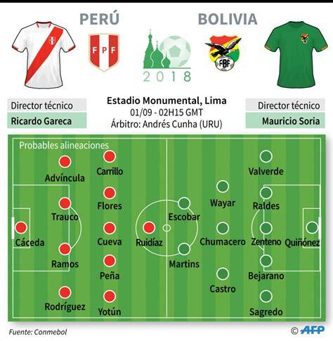 Perú derrotó 2-1 a Bolivia en el Monumental por las ...