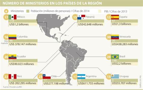 Perú se ubica en el grupo de países con más ministerios en ...