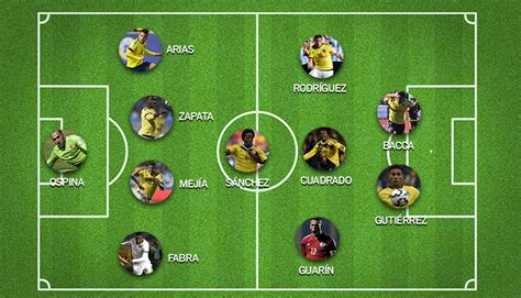 Perú vs. Colombia: la 'bicolor' enfrentará a un equipo que ...