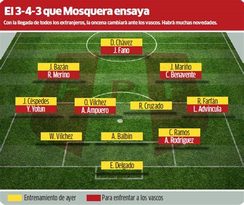 Perú vs. País Vasco: la posible alineación de la Selección ...