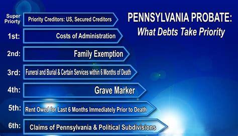 Philadelphia Estate Planning, Tax, Probate Attorney Law ...