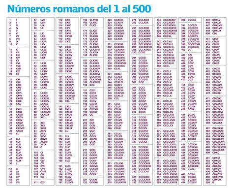 Numeros Romanos De 10 En 10 Hasta El 1000 Imagui