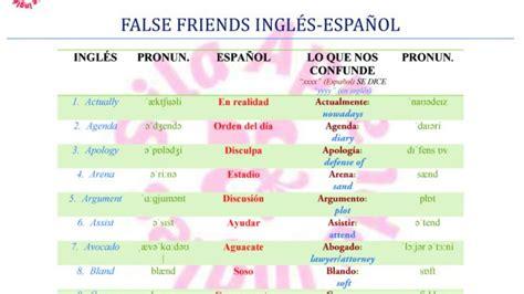 Pin Abecedario-ingles-audio-videos-ajilbabcom-portal on ...