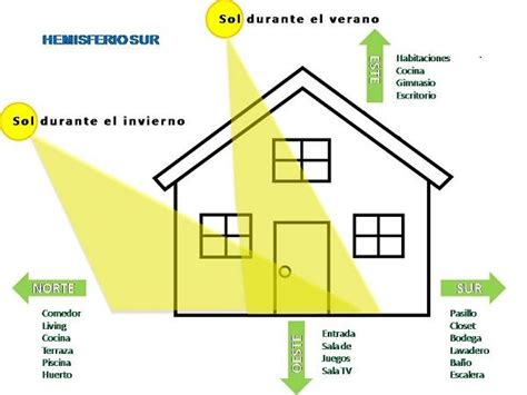 Pin by HARD-DISCOUNT.EU on Ahorro energético - Energy ...