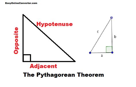 Pin Pythagorean-theorem on Pinterest