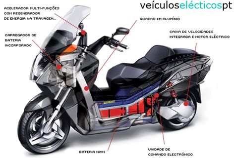 Pin Scooters 125cc Peugeot Piaggio As Neuw Motorcycle ...