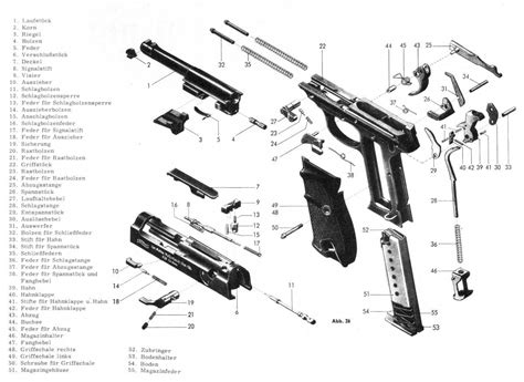 Pistola Alemã | Francisco Miranda   BLOG