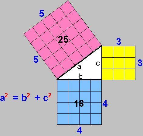 Pitágoras  570   496 a.C.    Só Filosofia   Portal de ...