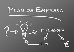 Plan de empresa ejemplos para tu proyecto | Blog ...