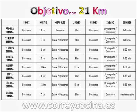 Plan de entrenamiento 21 km – Dietas de nutricion y alimentos