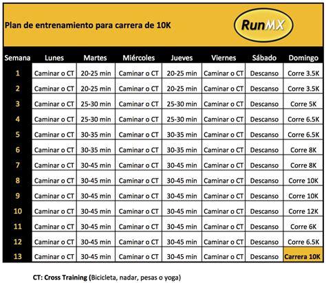 Plan de entrenamiento para una carrera de 10K – RunMX