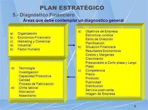 PLAN ESTRATÉGICO Introducción 1.  Definición.   ppt video ...