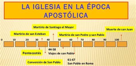 Planeta Apostólico Pentecostal: