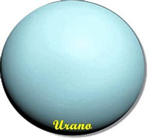 Planeta   Urano   Caracteristicas     Las Revelaciones del ...