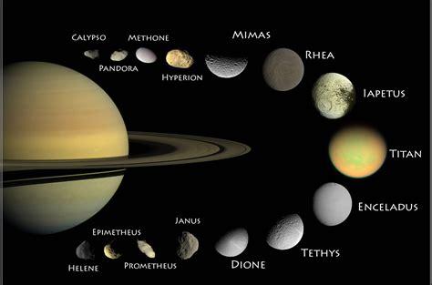 Planetas exteriores o gaseosos: Lo que debes saber