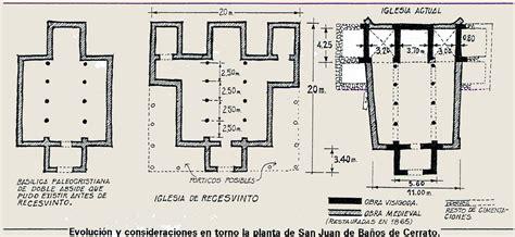 Plantas de dos iglesias visigodas: Quintanilla de las ...