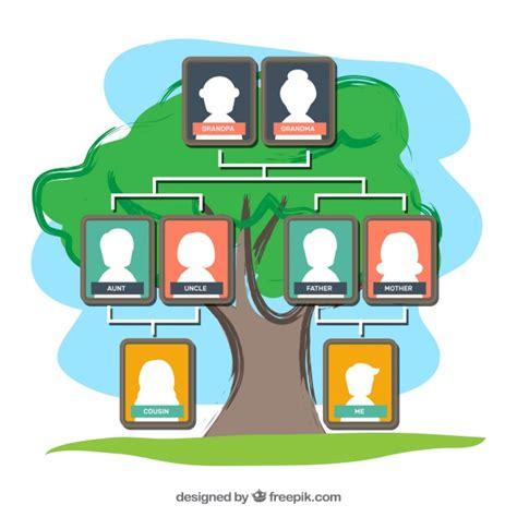 Plantilla de árbol genealógico de colores | Descargar ...