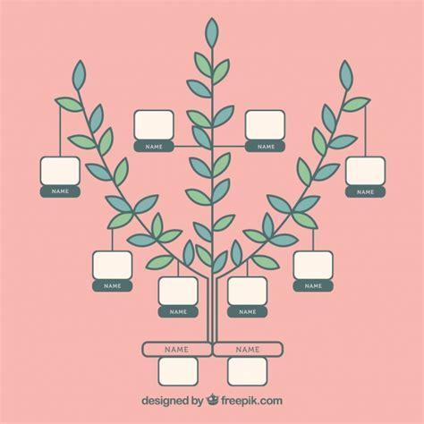 Plantilla de árbol genealógico minimalista | Descargar ...
