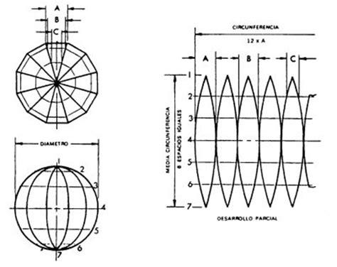 Plantilla de esfera geometrica | Medidas de cajones de ...