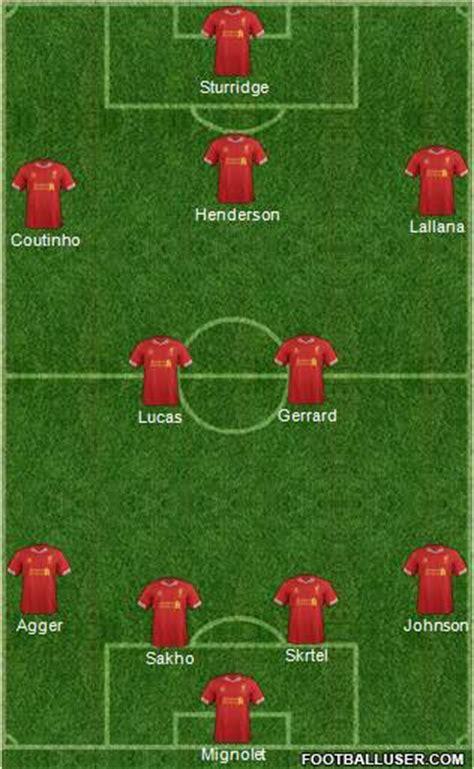 Plantilla del Liverpool para Premier League 2014-15 ...