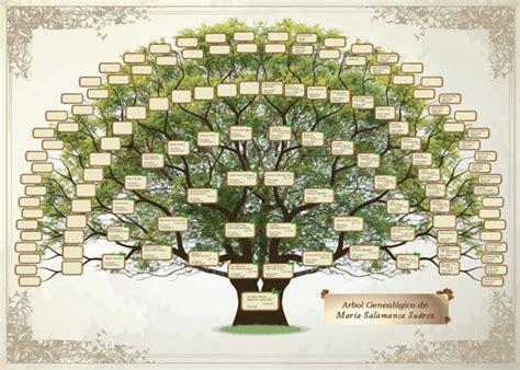 Plantillas de arbol genealogico para imprimir gratis - Imagui