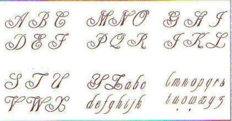 Plantillas de letras bonitas   Imagui