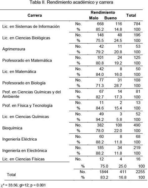 Plantillas diplomas por buen rendimiento academico   Imagui