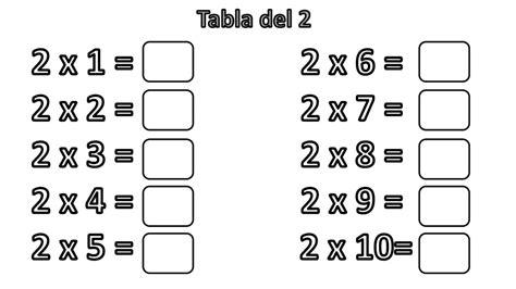 Plantillas tablas de multiplicar -Orientacion Andujar