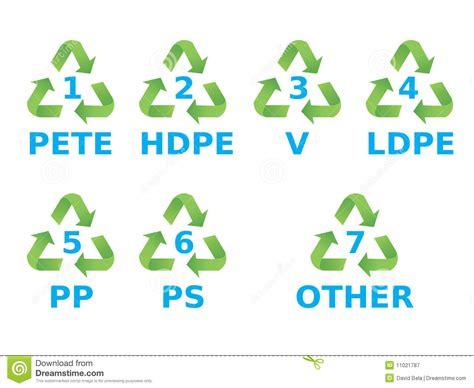 Plastic recycling symbols stock vector. Illustration of ...