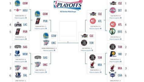 Playoffs NBA 2016: fechas, horarios y resultados de ...