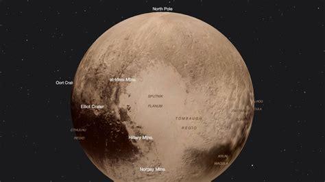 Pluto   Disney