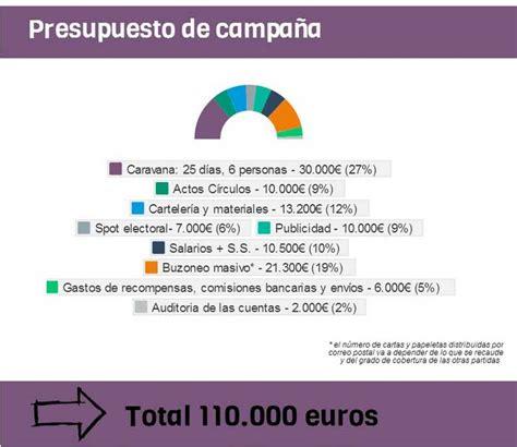 #Podemos y Pablo Iglesias: un caso de estudio sobre el ...