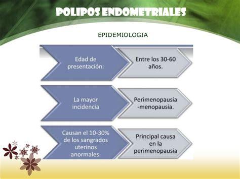 Polipos endometriales