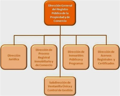 Politica, Mexico y acontecimientos globales.: registro ...