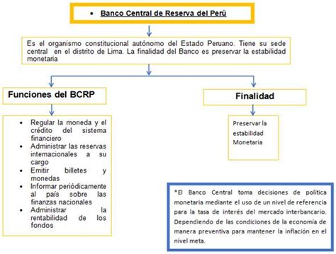 Política monetaria en el Perú - Monografias.com