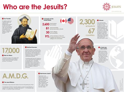 Pope Francis represents Jesuit ideal of missionary spirit ...