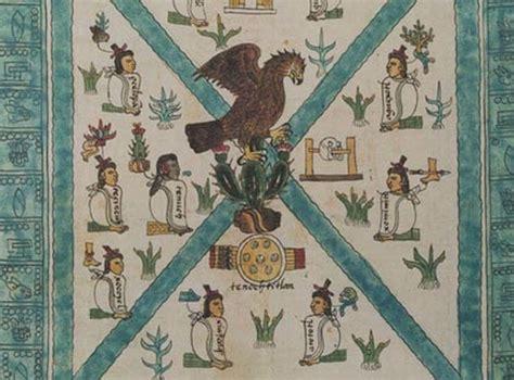 ¿Por qué el nombre correcto de aztecas es mexicas?