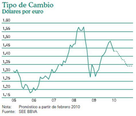 ¿Por qué España no es un país exportador? | Mr Gorsky