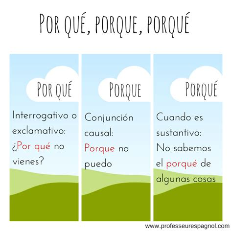 Por qué, porque, porqué.   Spanish   Pinterest   More A ...