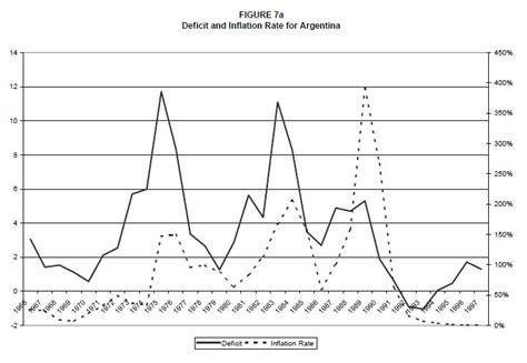 ¿Por qué tenemos inflación hoy en Argentina? – Foco Económico