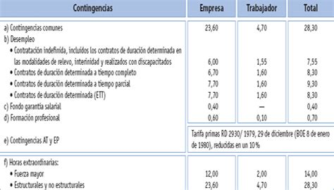 Porcentajes De Cotizacion Colombia 2016 | apexwallpapers.com