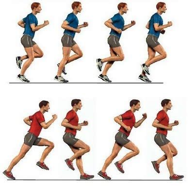 Pose Running | Tom Astley Physiotherapy Clinics